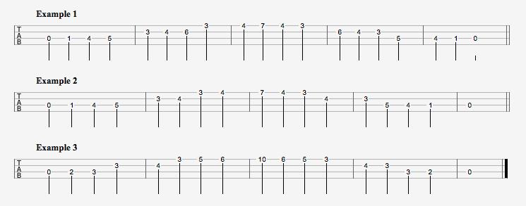 TABS | ukulelesecrets